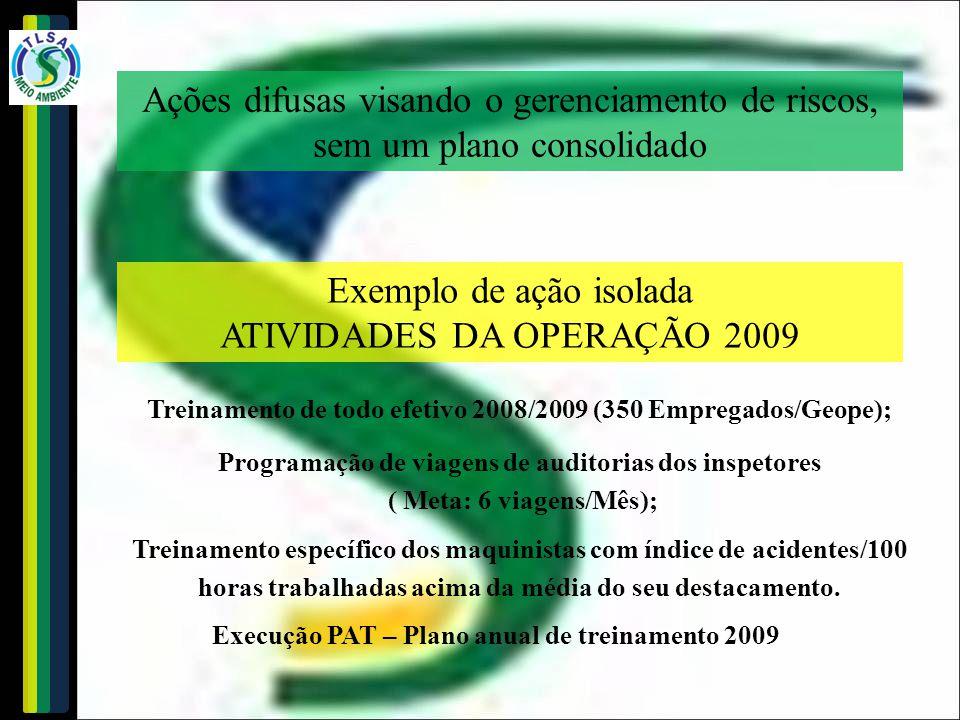 Exemplo de ação isolada ATIVIDADES DA OPERAÇÃO 2009