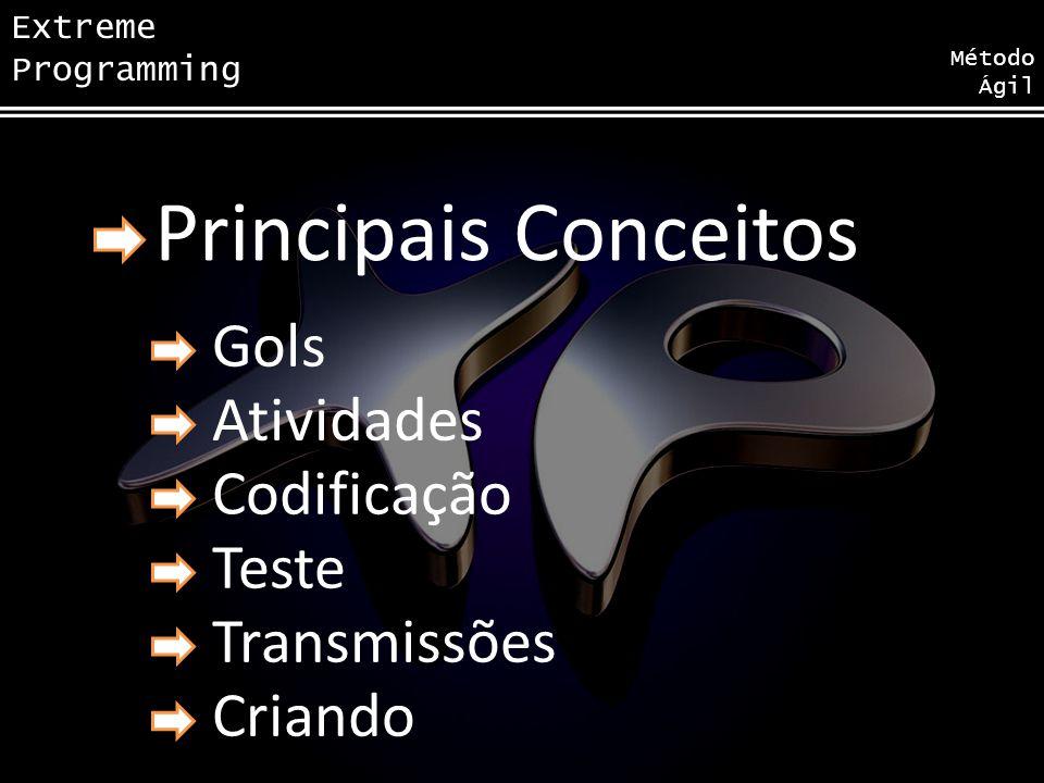 Principais Conceitos Gols Atividades Codificação Teste Transmissões