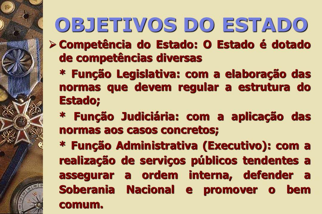 OBJETIVOS DO ESTADO Competência do Estado: O Estado é dotado de competências diversas