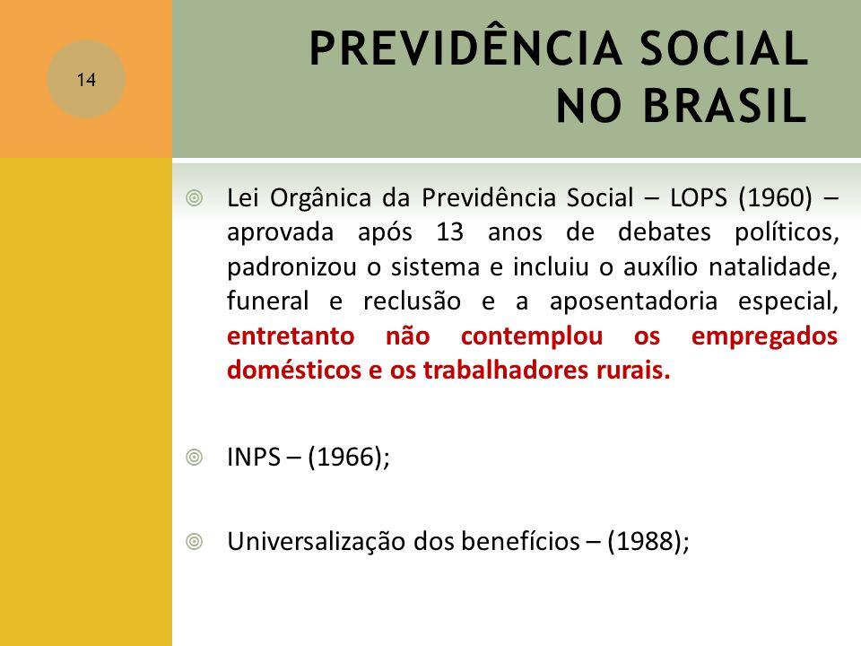 PREVIDÊNCIA SOCIAL NO BRASIL
