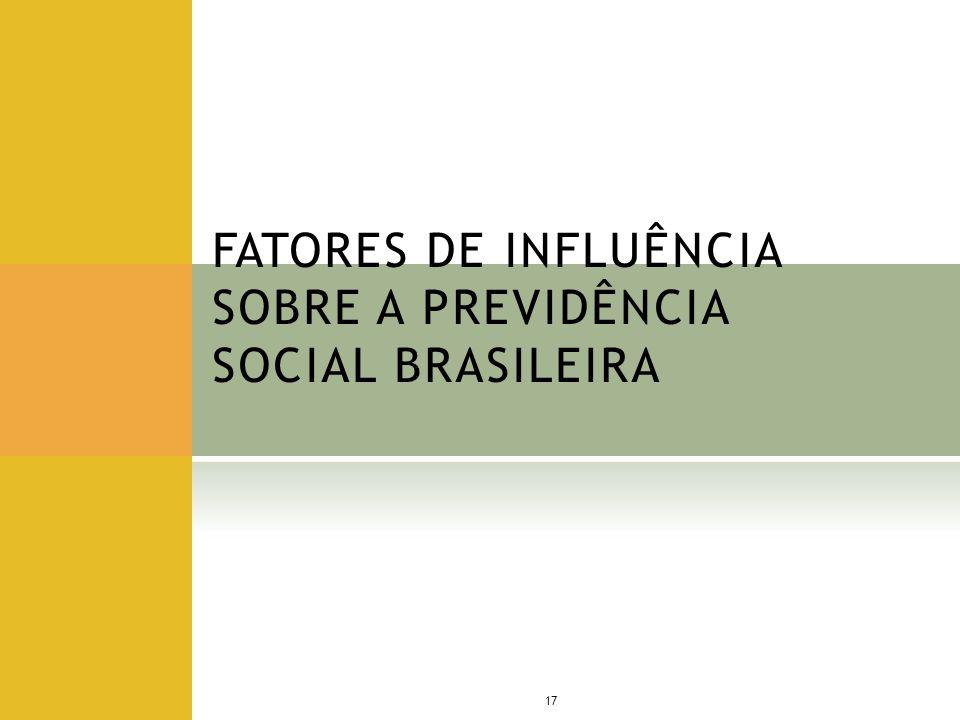 FATORES DE INFLUÊNCIA SOBRE A PREVIDÊNCIA SOCIAL BRASILEIRA