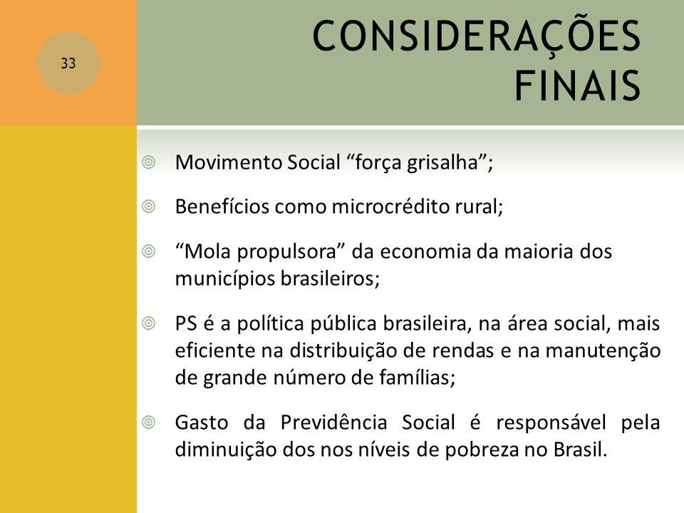 CONSIDERAÇÕES FINAIS Movimento Social força grisalha ;