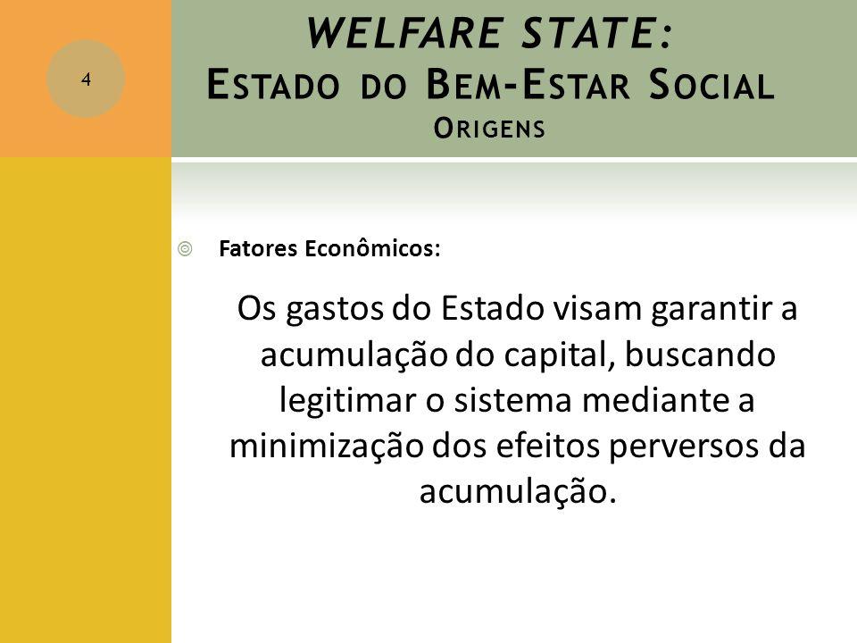 WELFARE STATE: Estado do Bem-Estar Social Origens