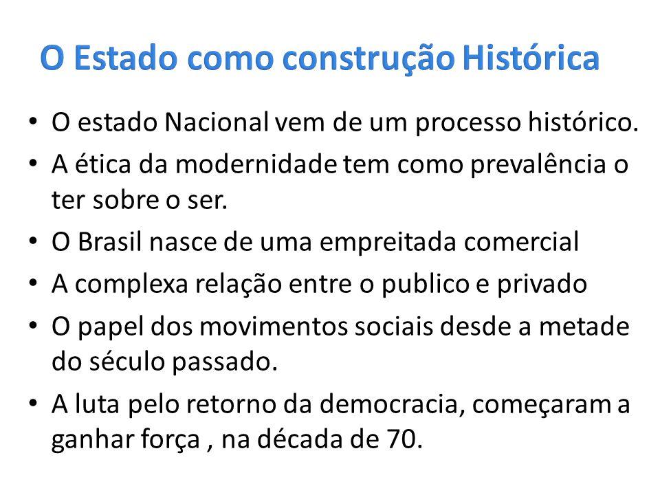 O Estado como construção Histórica