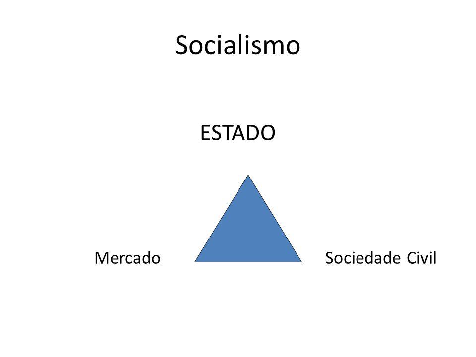 Mercado Sociedade Civil