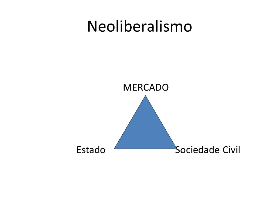 Estado Sociedade Civil