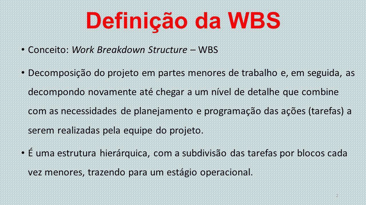 Definição da WBS Conceito: Work Breakdown Structure – WBS