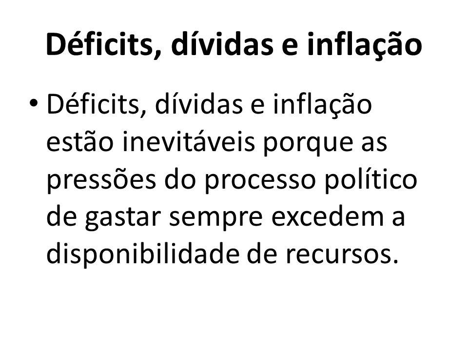 Déficits, dívidas e inflação