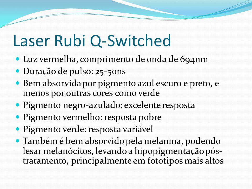 Laser Rubi Q-Switched Luz vermelha, comprimento de onda de 694nm
