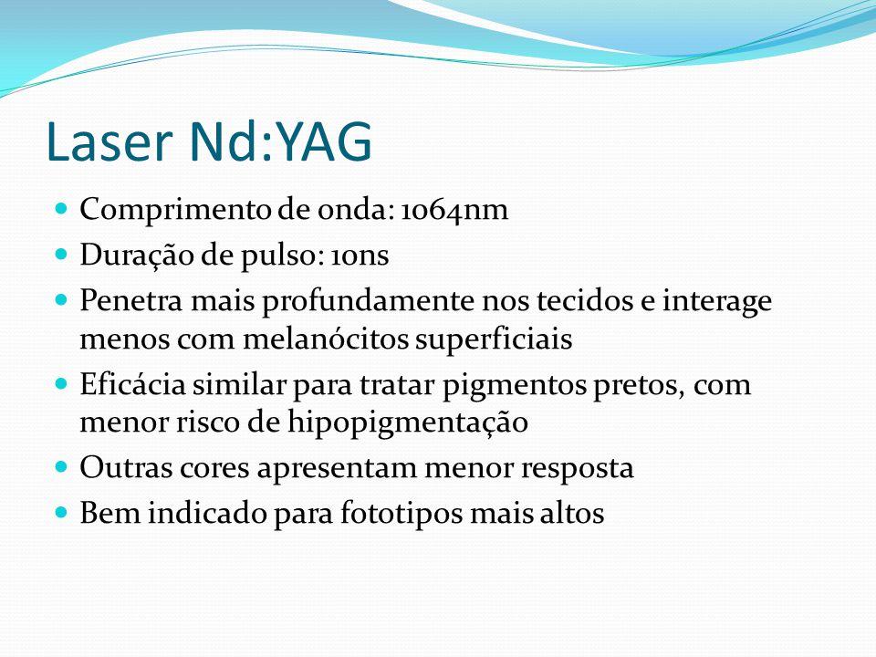 Laser Nd:YAG Comprimento de onda: 1064nm Duração de pulso: 10ns