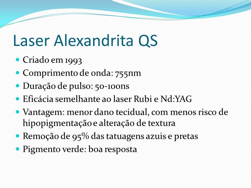 Laser Alexandrita QS Criado em 1993 Comprimento de onda: 755nm