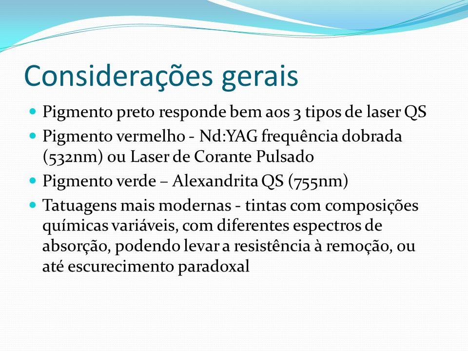Considerações gerais Pigmento preto responde bem aos 3 tipos de laser QS.