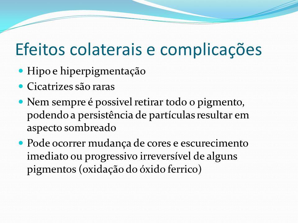 Efeitos colaterais e complicações