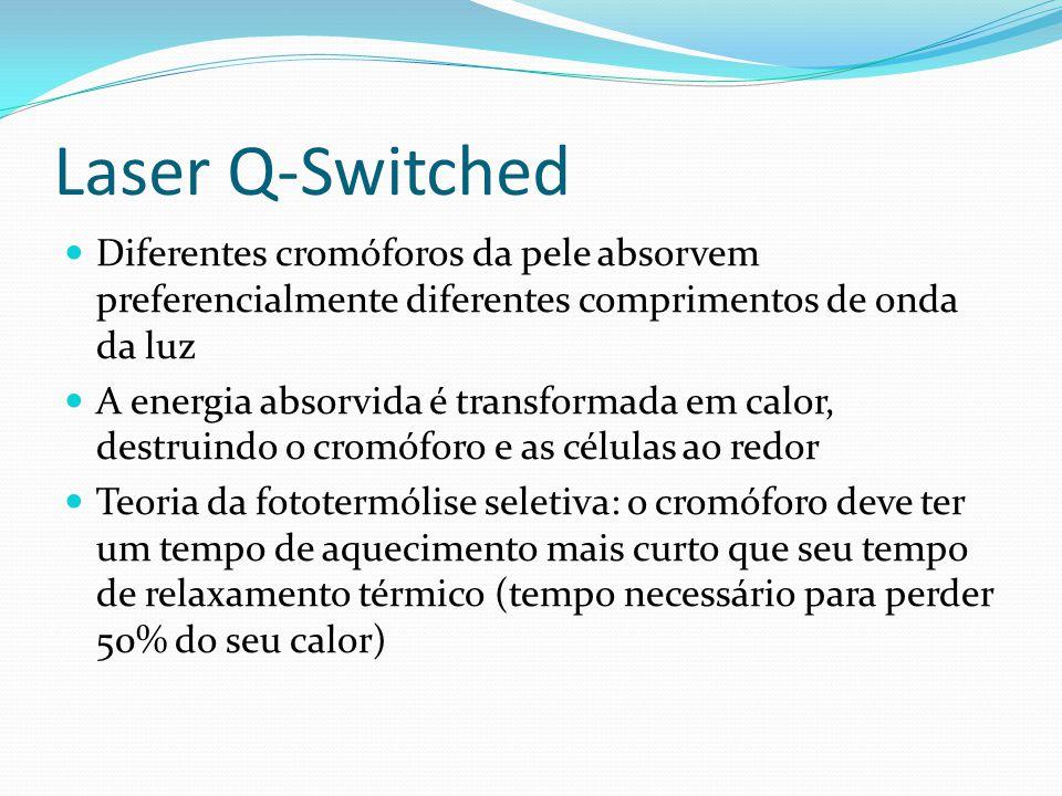 Laser Q-Switched Diferentes cromóforos da pele absorvem preferencialmente diferentes comprimentos de onda da luz.