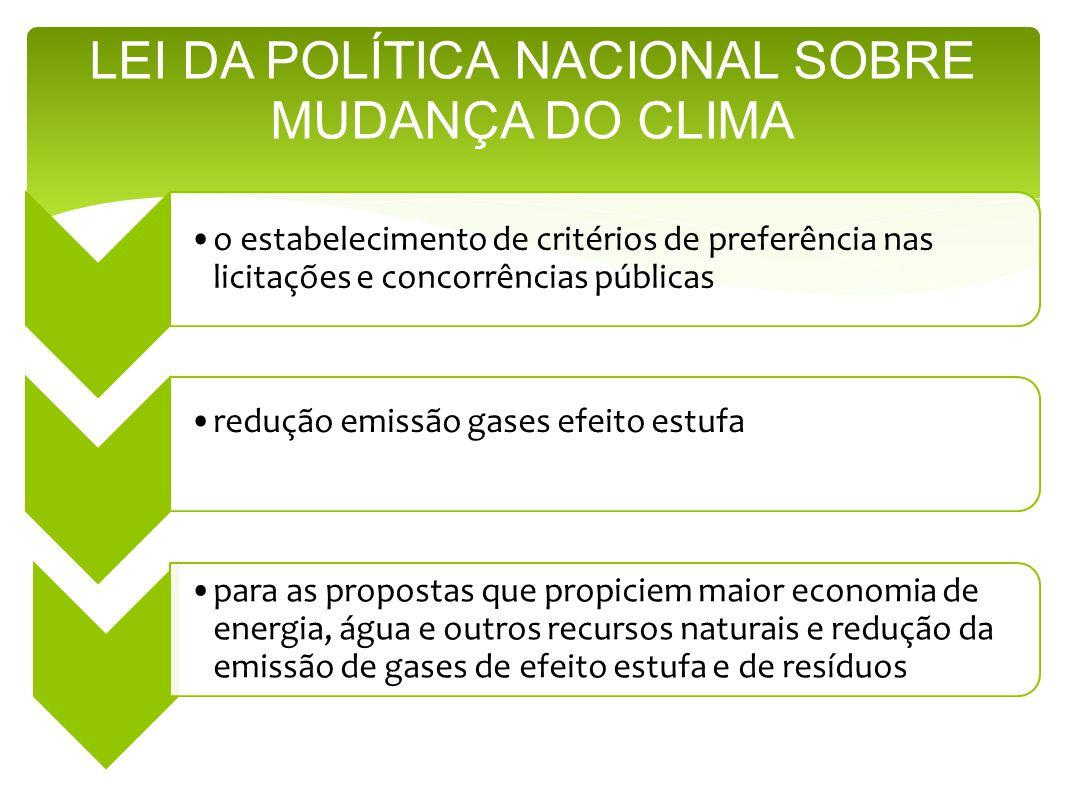 LEI DA POLÍTICA NACIONAL SOBRE MUDANÇA DO CLIMA