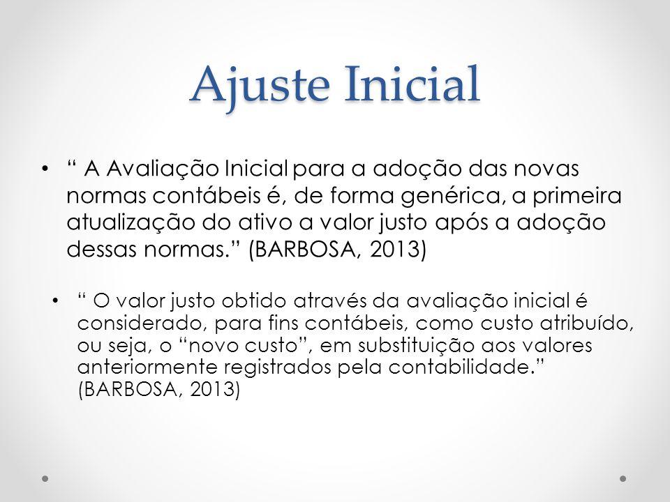 Ajuste Inicial