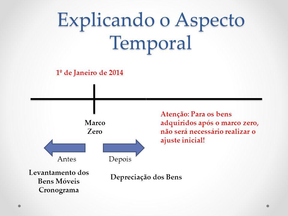 Explicando o Aspecto Temporal