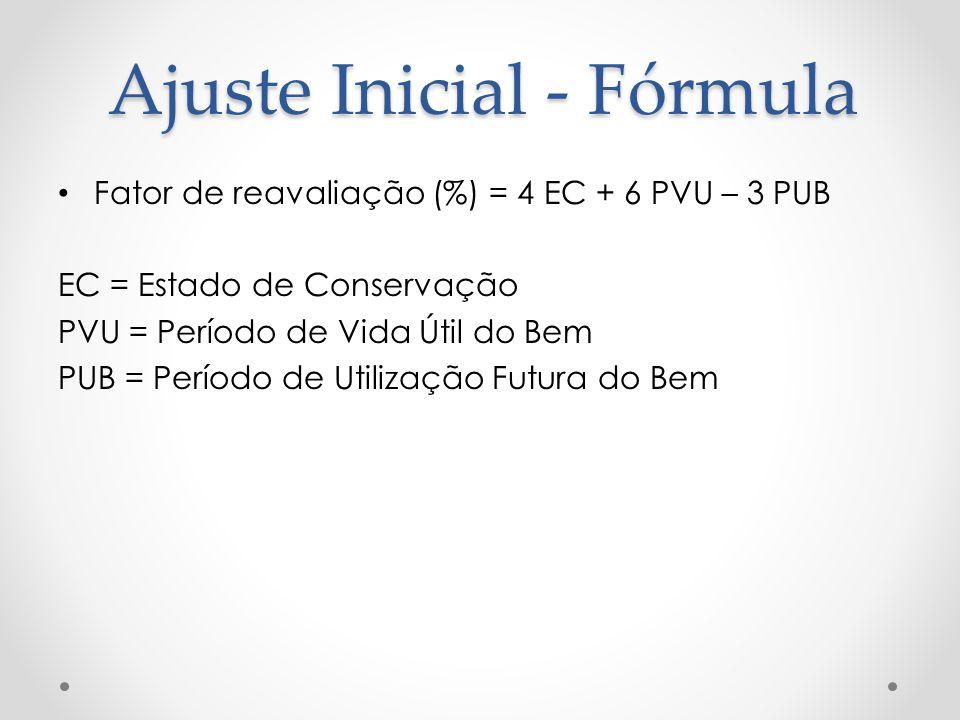 Ajuste Inicial - Fórmula