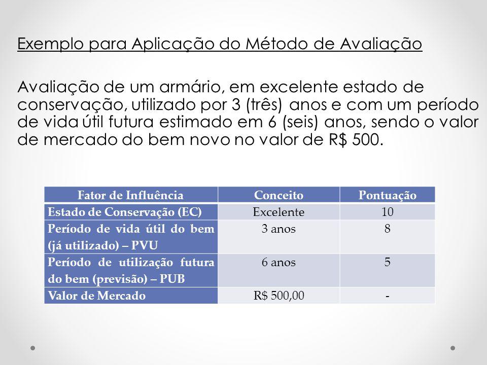 Exemplo para Aplicação do Método de Avaliação