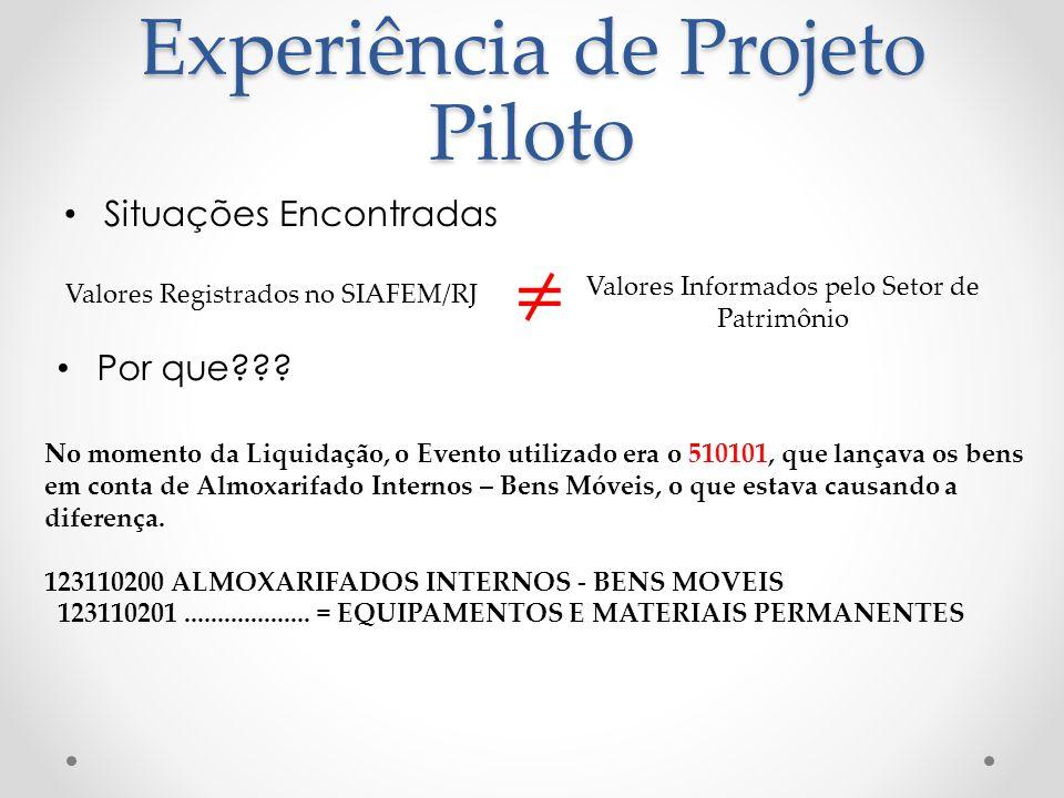 Experiência de Projeto Piloto