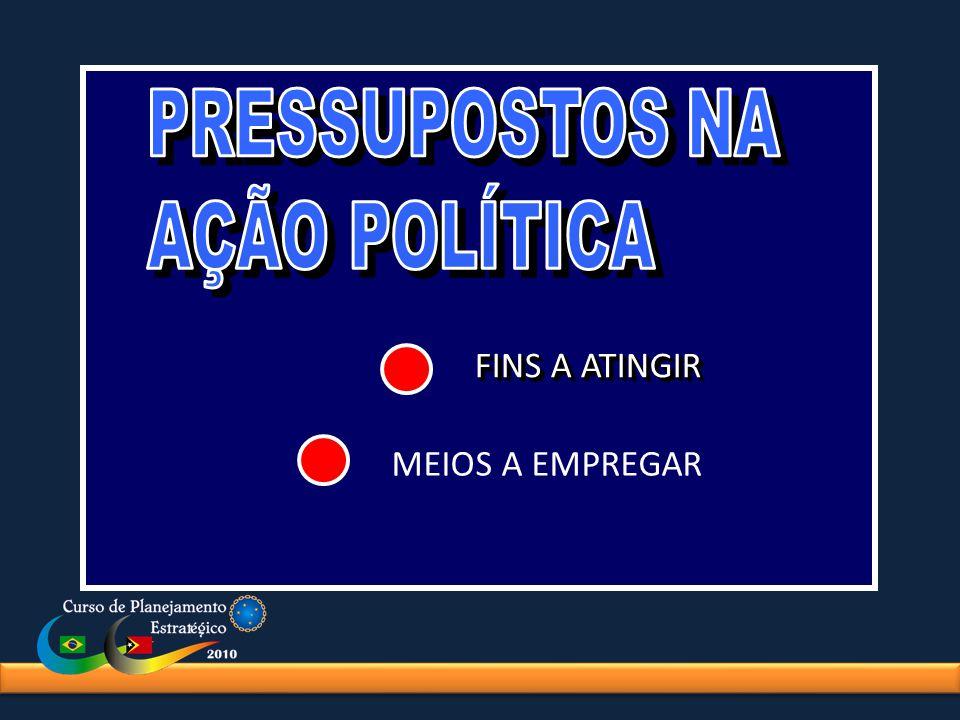 PRESSUPOSTOS NA AÇÃO POLÍTICA FINS A ATINGIR MEIOS A EMPREGAR