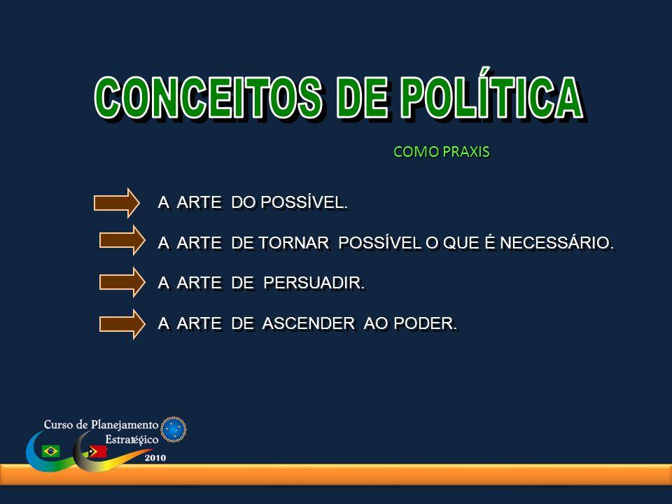 CONCEITOS DE POLÍTICA COMO PRAXIS. A ARTE DO POSSÍVEL. A ARTE DE TORNAR POSSÍVEL O QUE É NECESSÁRIO.