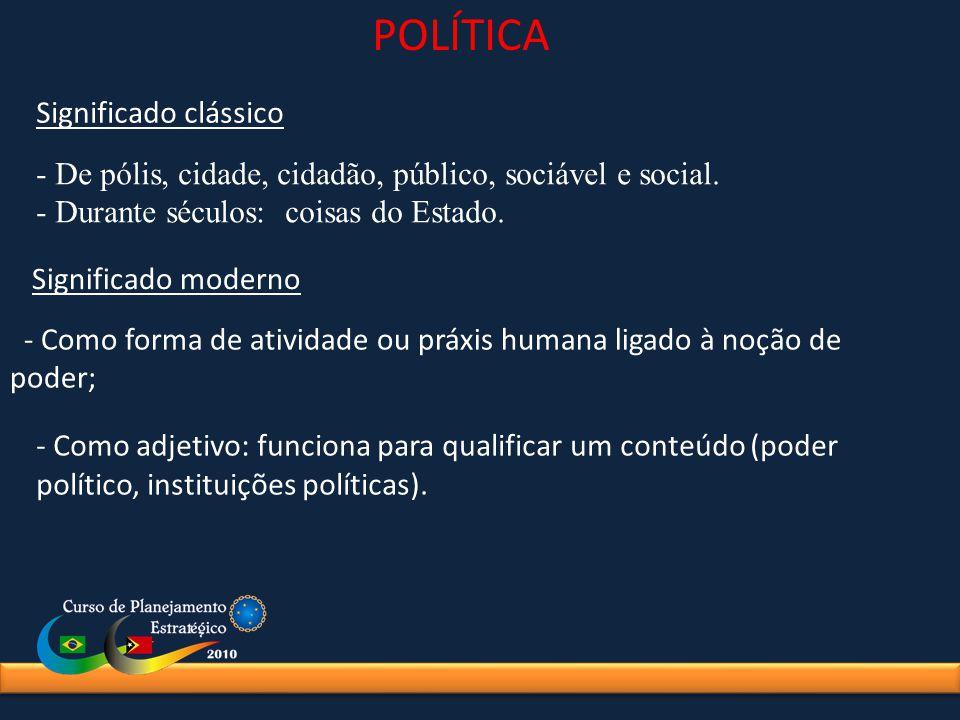 POLÍTICA Significado clássico