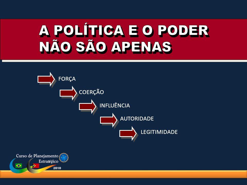 A POLÍTICA E O PODER NÃO SÃO APENAS FORÇA COERÇÃO INFLUÊNCIA