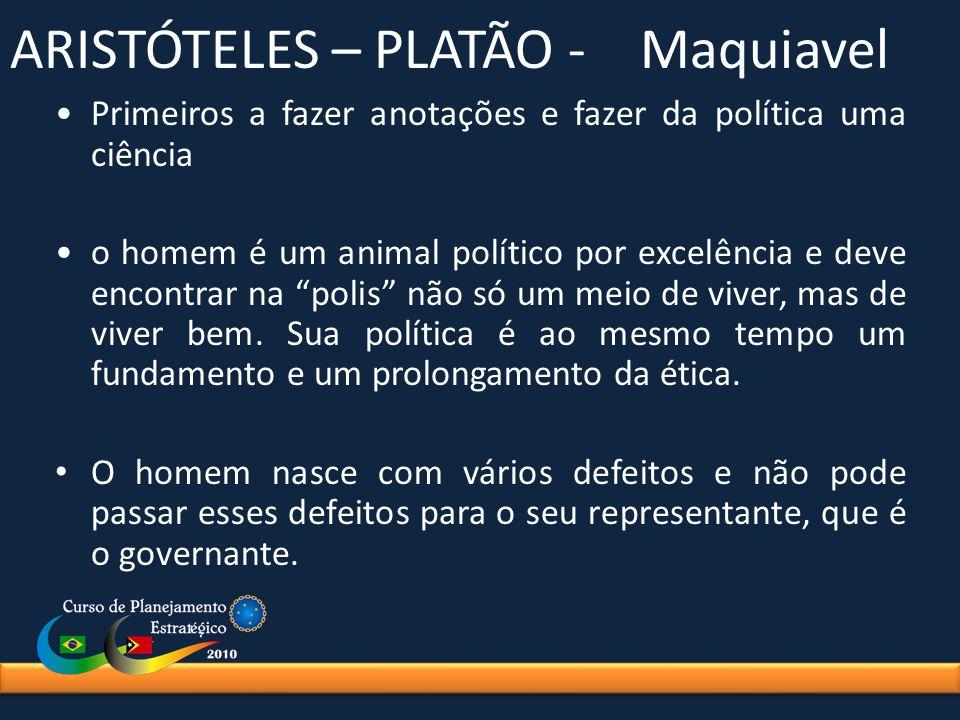 ARISTÓTELES – PLATÃO - Maquiavel