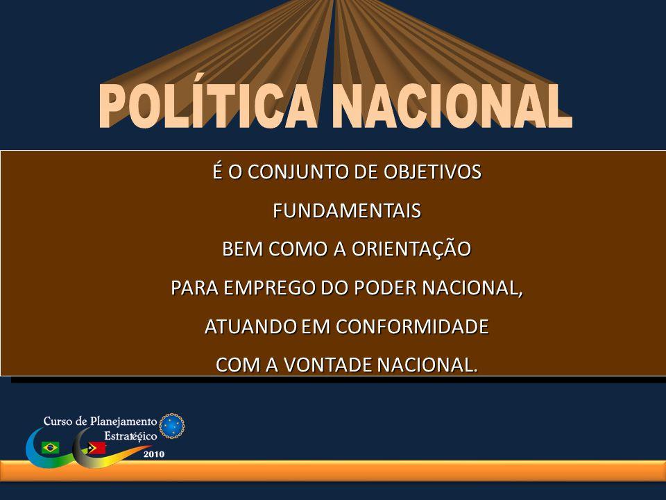 POLÍTICA NACIONAL É O CONJUNTO DE OBJETIVOS FUNDAMENTAIS