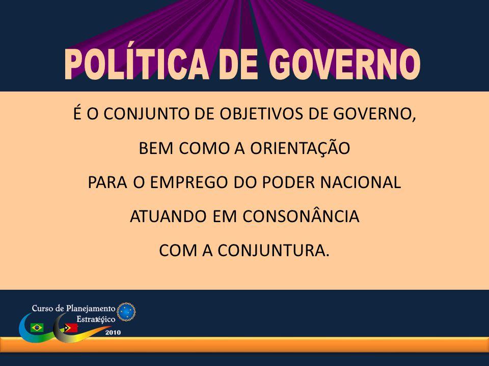 POLÍTICA DE GOVERNO É O CONJUNTO DE OBJETIVOS DE GOVERNO,