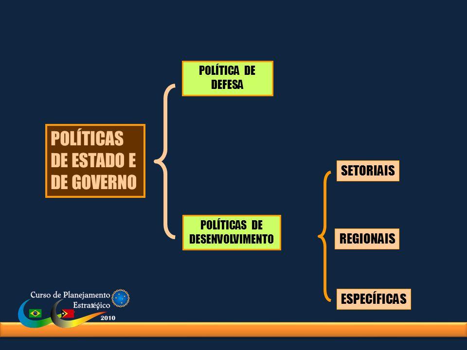 POLÍTICAS DE ESTADO E DE GOVERNO SETORIAIS REGIONAIS ESPECÍFICAS