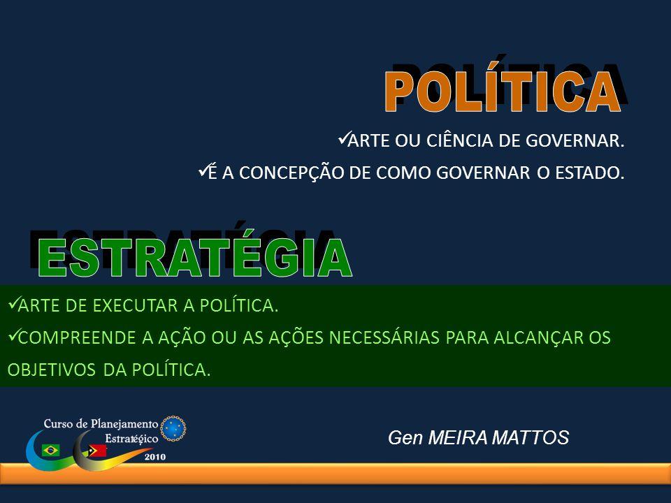 POLÍTICA ESTRATÉGIA ARTE OU CIÊNCIA DE GOVERNAR.