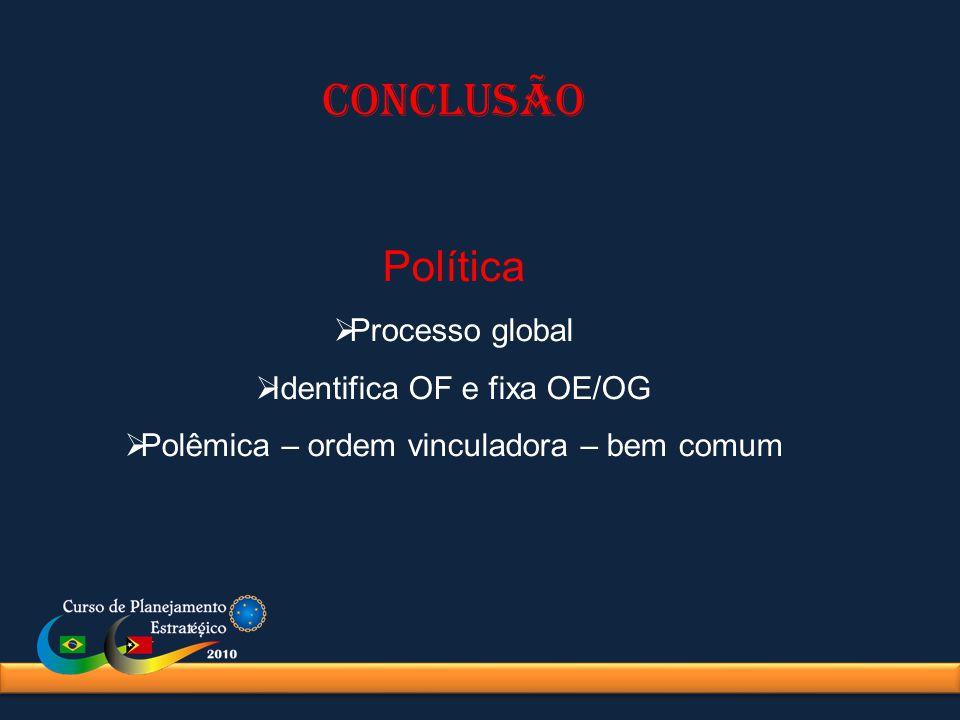 CONCLUSÃO Política Processo global Identifica OF e fixa OE/OG