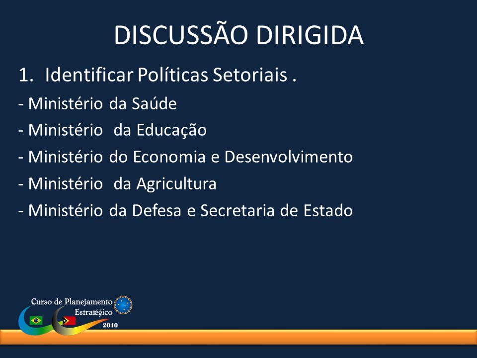 DISCUSSÃO DIRIGIDA Identificar Políticas Setoriais .