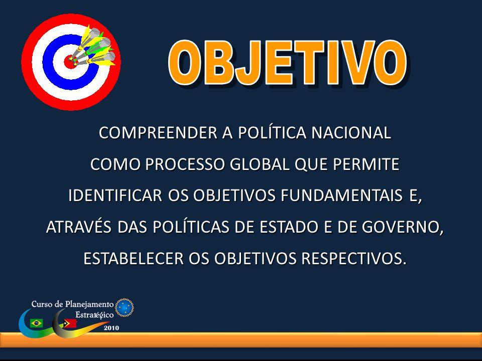 OBJETIVO COMPREENDER A POLÍTICA NACIONAL