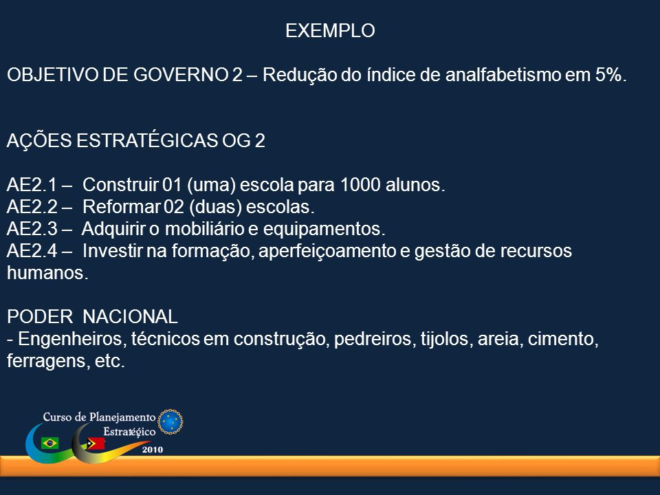 EXEMPLO OBJETIVO DE GOVERNO 2 – Redução do índice de analfabetismo em 5%. AÇÕES ESTRATÉGICAS OG 2.