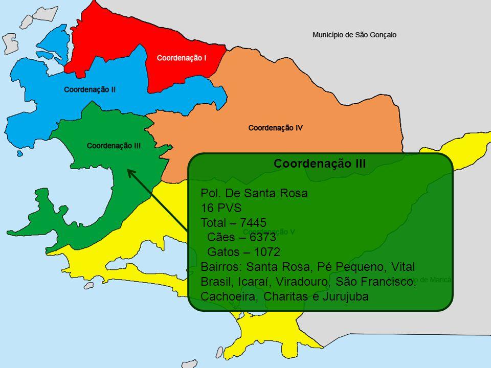 Coordenação III Pol. De Santa Rosa. 16 PVS. Total – 7445. Cães – 6373. Gatos – 1072.