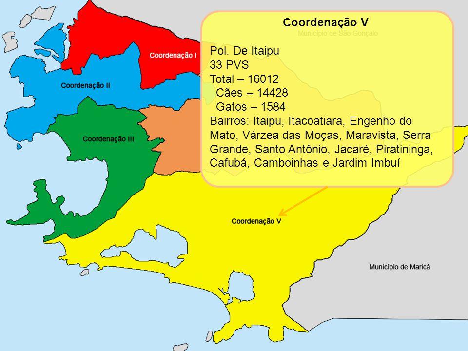 Coordenação V Pol. De Itaipu. 33 PVS. Total – 16012. Cães – 14428. Gatos – 1584.
