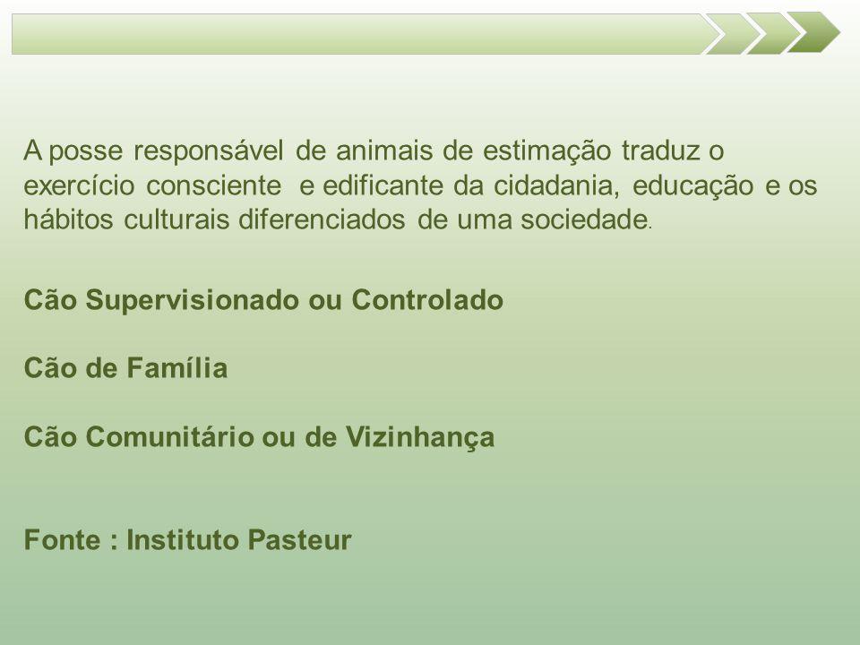 A posse responsável de animais de estimação traduz o exercício consciente e edificante da cidadania, educação e os hábitos culturais diferenciados de uma sociedade.