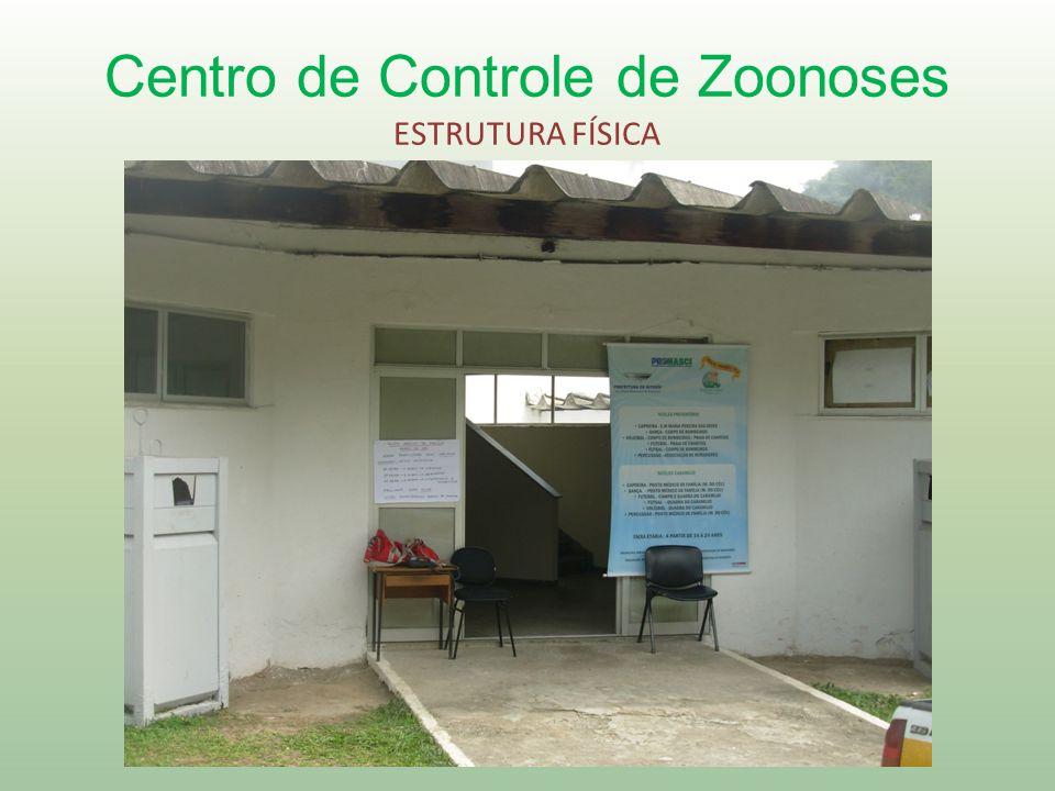 Centro de Controle de Zoonoses ESTRUTURA FÍSICA