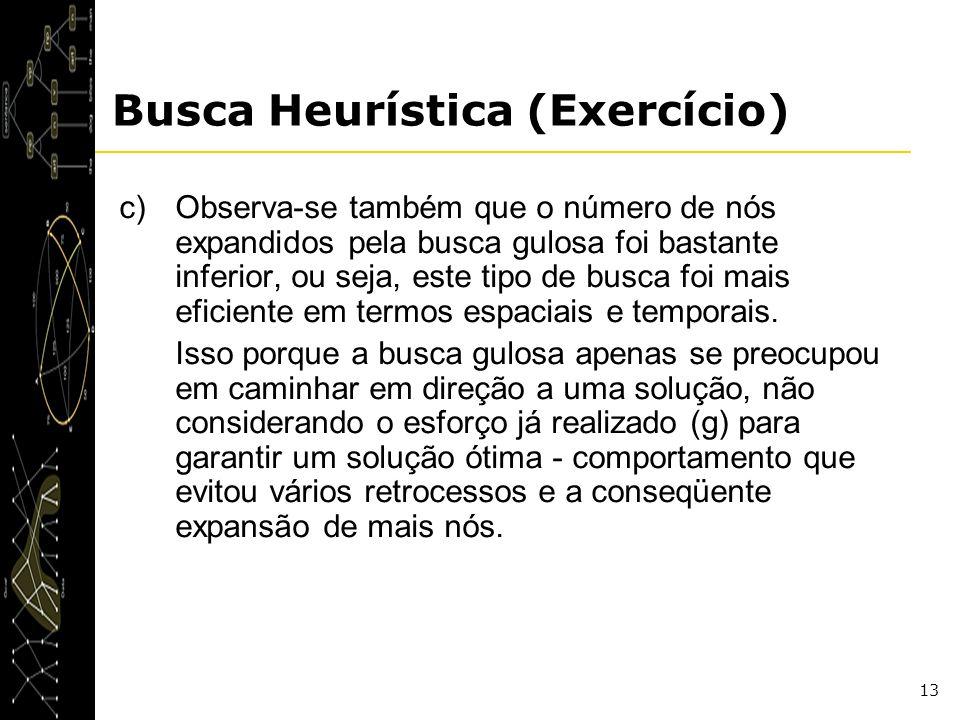 Busca Heurística (Exercício)
