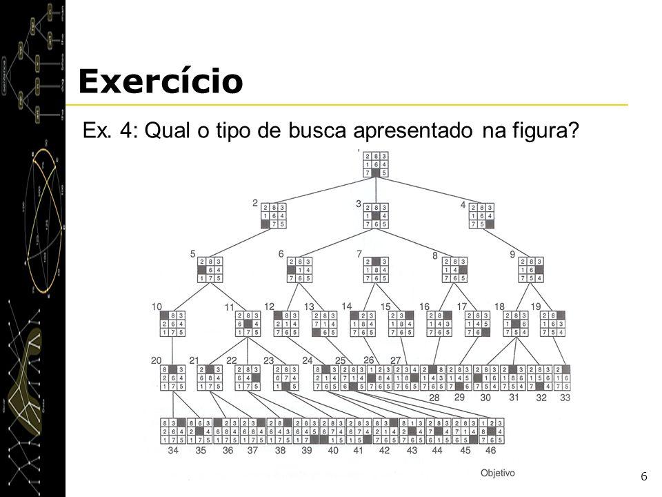 Exercício Ex. 4: Qual o tipo de busca apresentado na figura