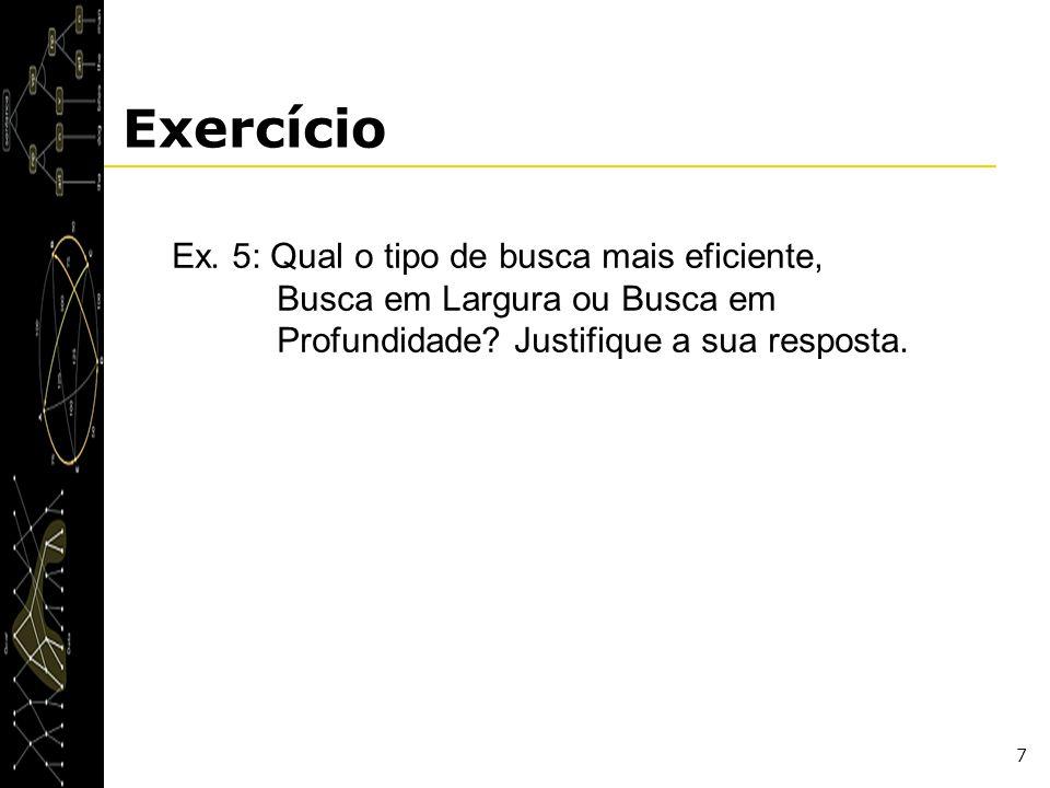 Exercício Ex. 5: Qual o tipo de busca mais eficiente, Busca em Largura ou Busca em Profundidade.