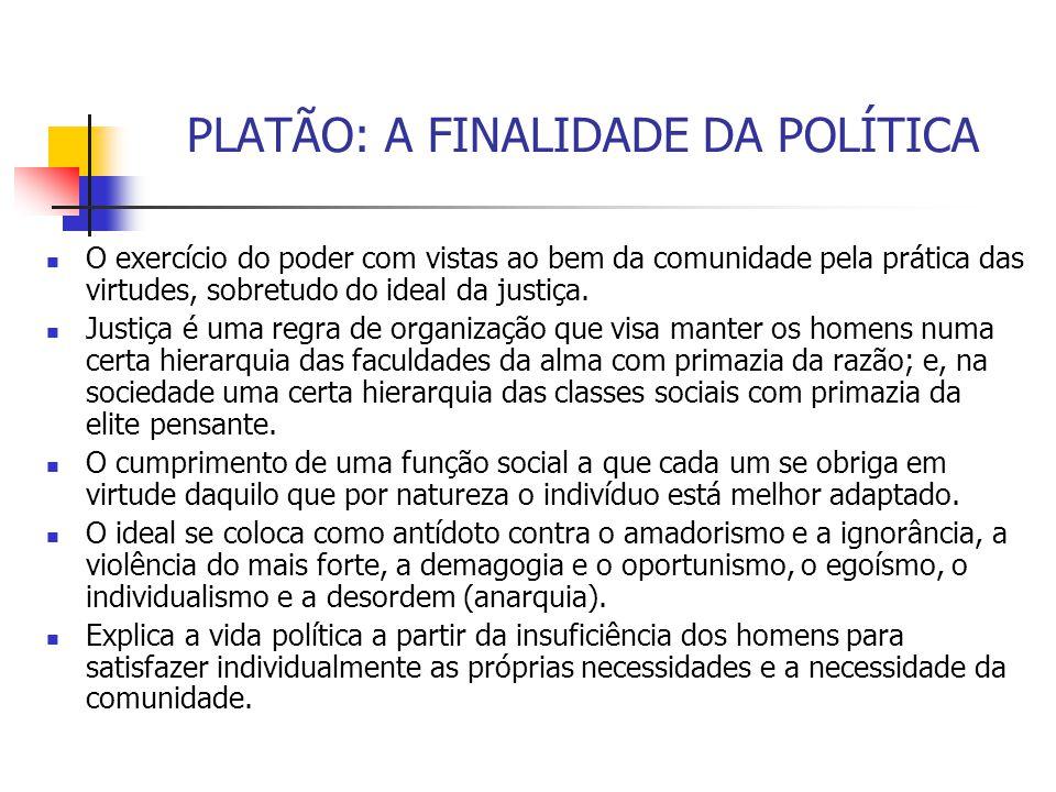 PLATÃO: A FINALIDADE DA POLÍTICA