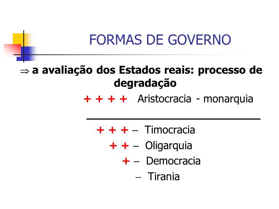  a avaliação dos Estados reais: processo de degradação