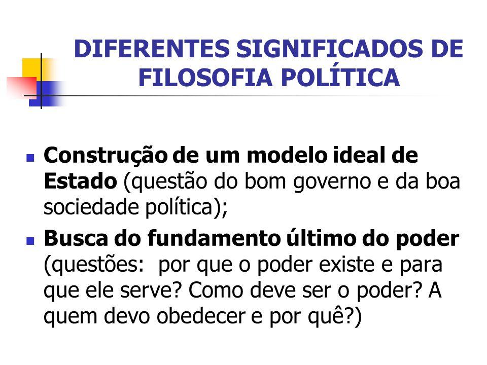 DIFERENTES SIGNIFICADOS DE FILOSOFIA POLÍTICA