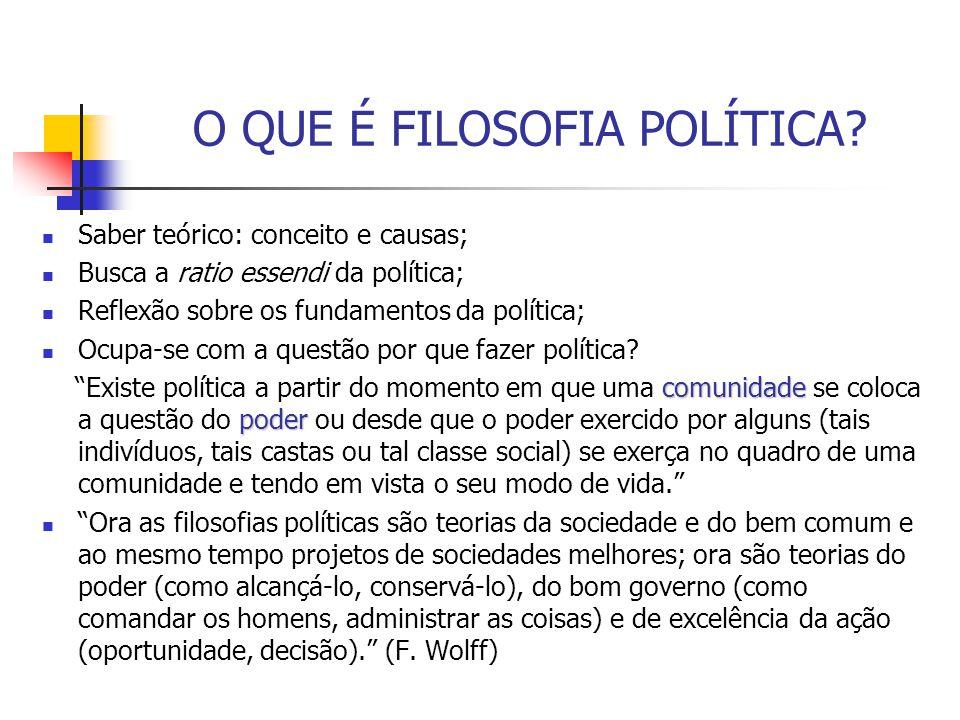 O QUE É FILOSOFIA POLÍTICA