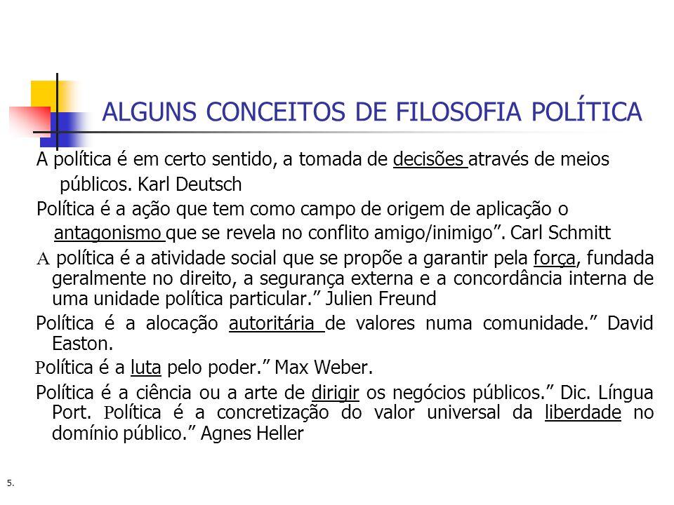 ALGUNS CONCEITOS DE FILOSOFIA POLÍTICA