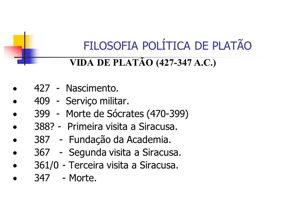 FILOSOFIA POLÍTICA DE PLATÃO